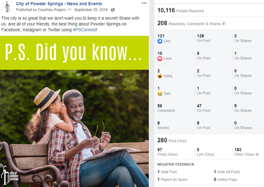 City of Powder Springs facebook insights